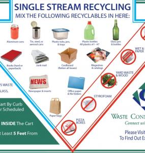Texas recycling